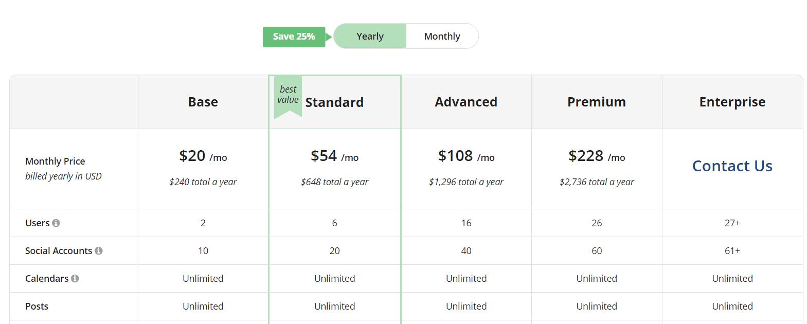 Social Media Calendar Pricing Loomly - DigiExe